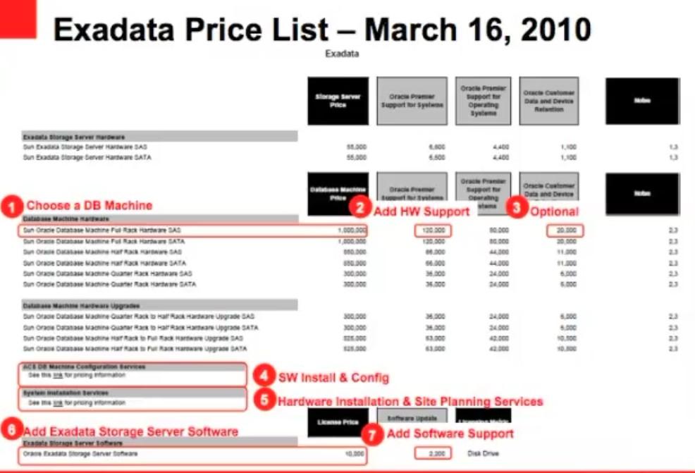 exadata_price1