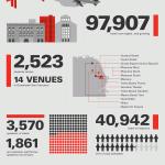 OpenWorld_Infographic