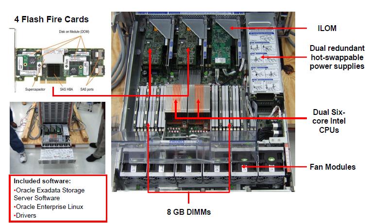 Storage Server Exadata