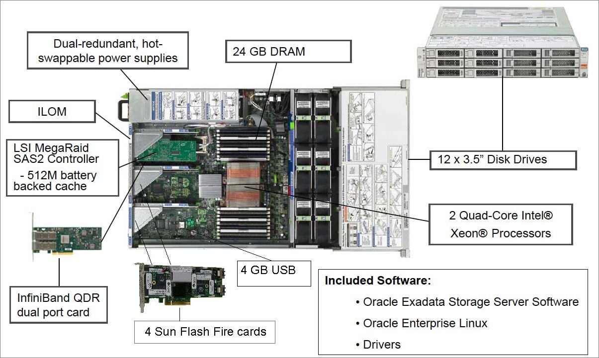 storage server v2