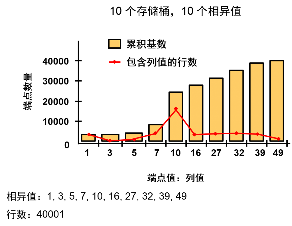 histogramz1