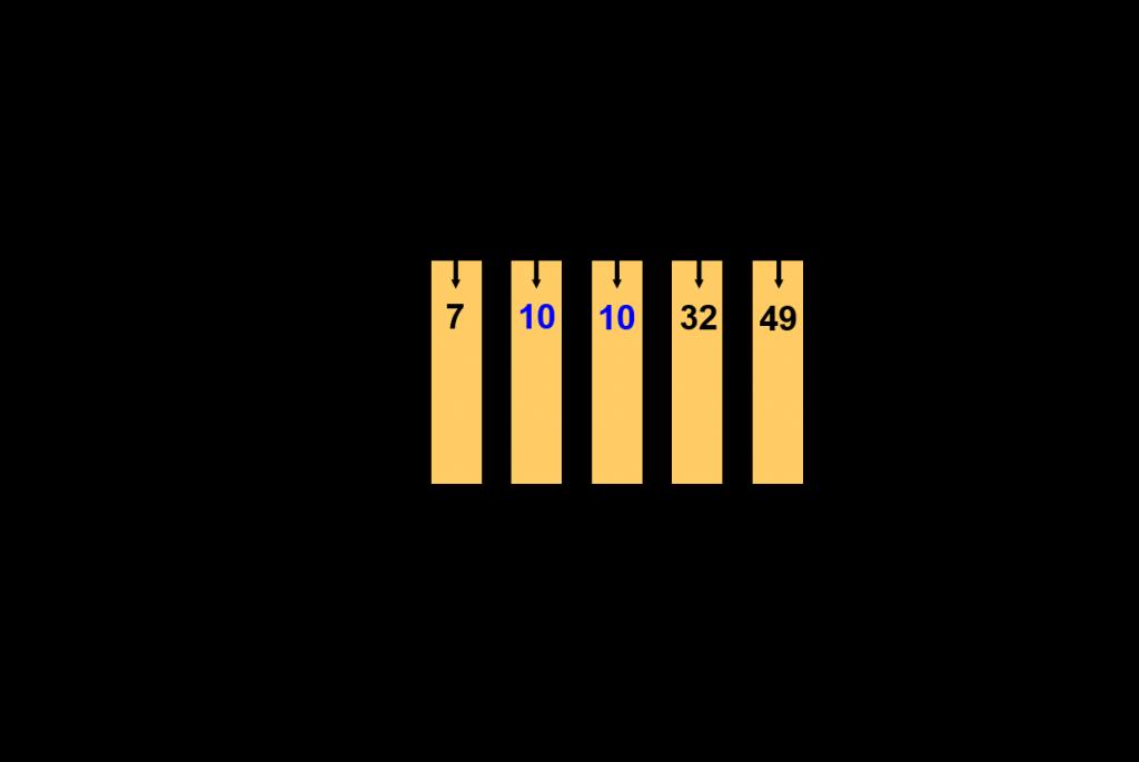 histogramz2