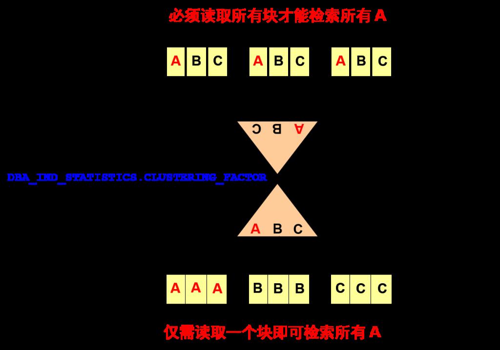 index_clustering_1