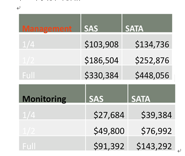 price_management_monitoring