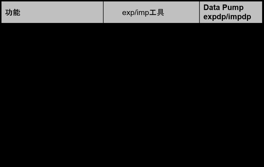 datapump2