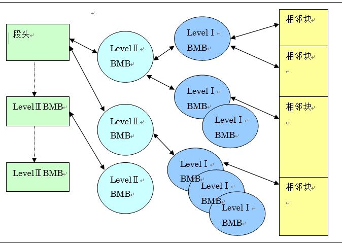 bitmap_oracle