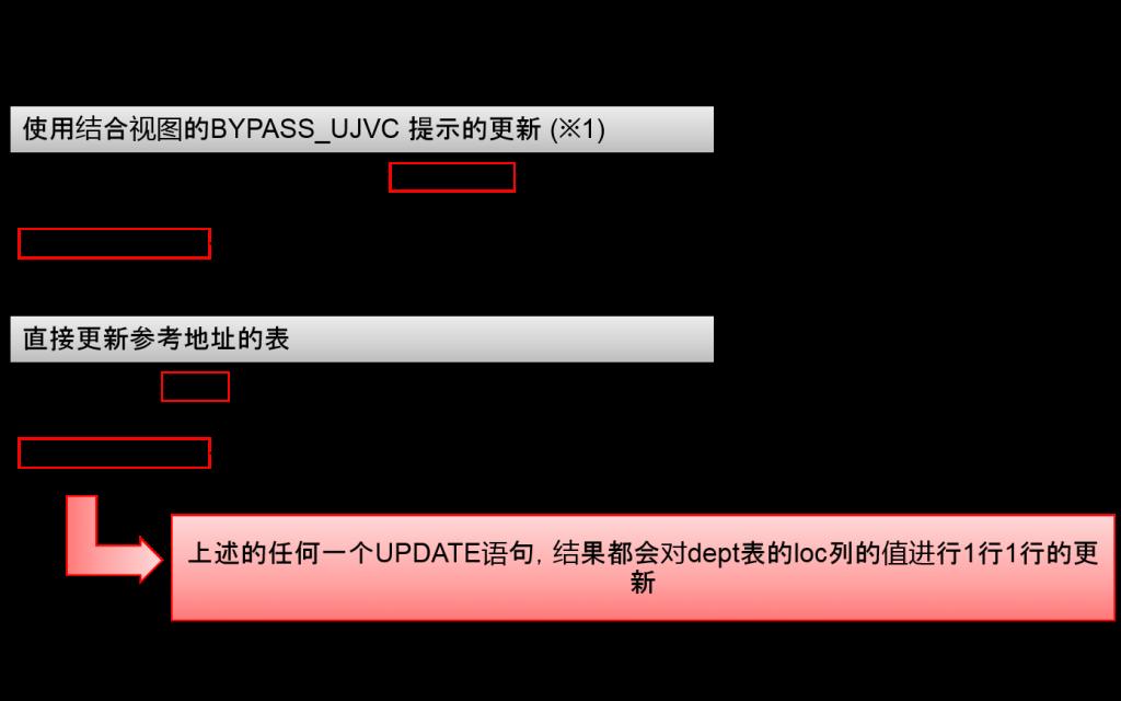 BYPASS_UJVC12