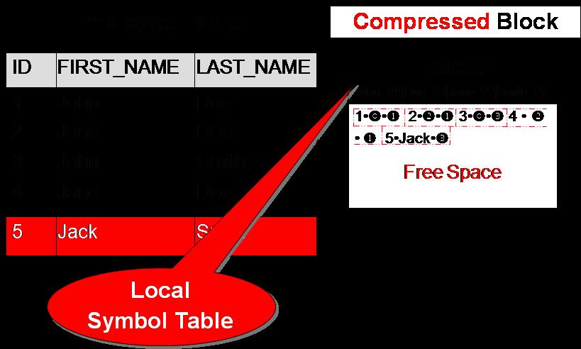 compressz2