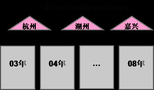 data81