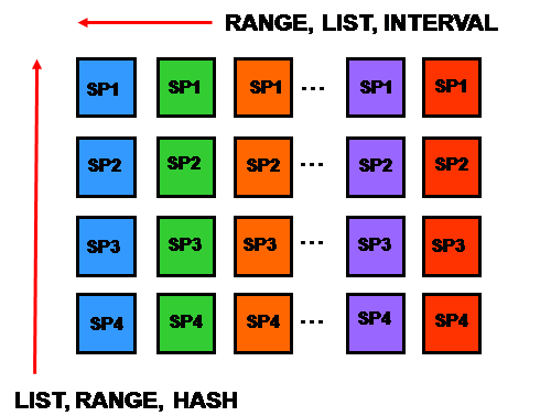 data84