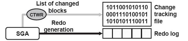 data97