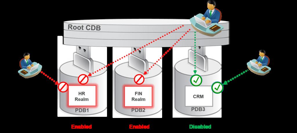 database_vault_3