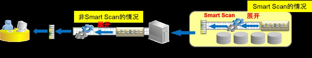 exadata_storage_28