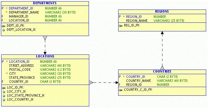 logical_design_19