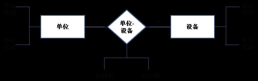 logical_design_21