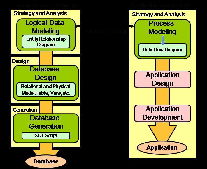 logical_design_9