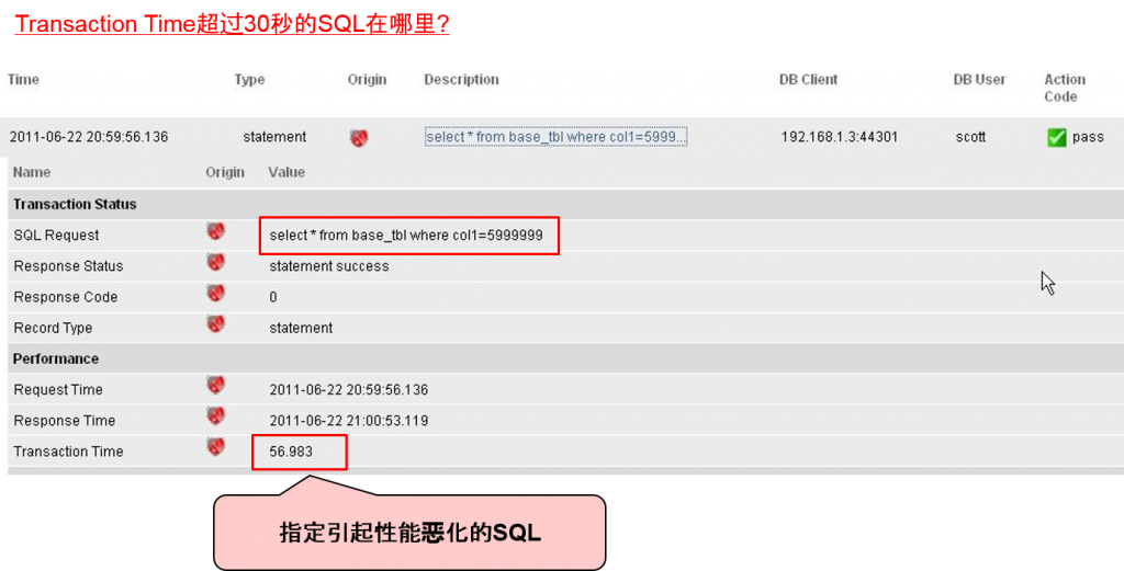 oracle_sql_injection28