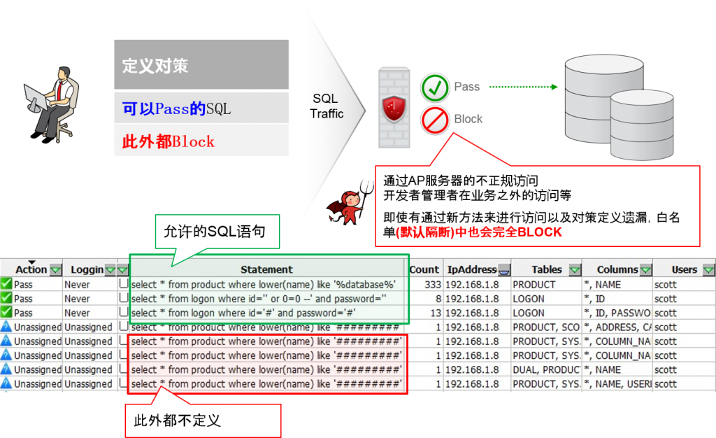 oracle_sql_injection41