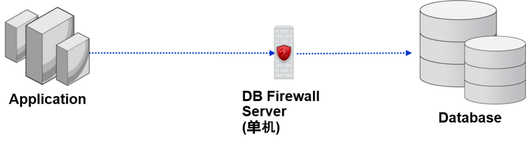 oracle_sql_injection46