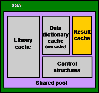result_cache1