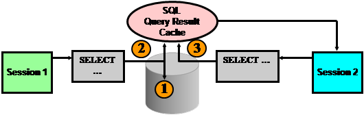 result_cache2