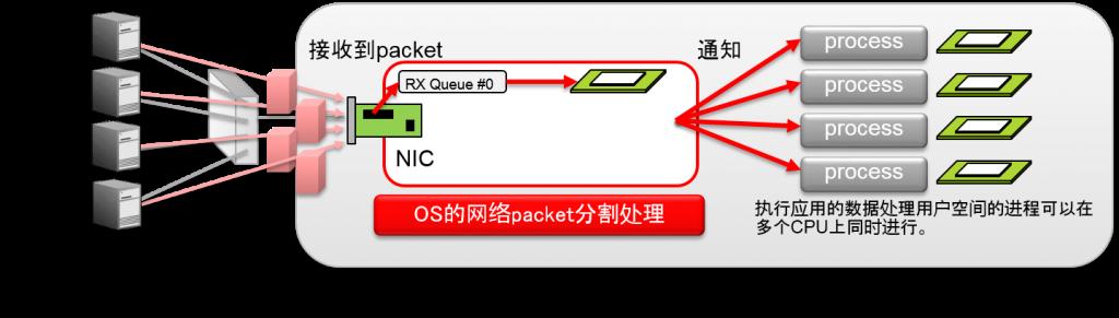 uek_for_oracle4