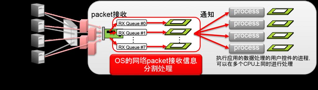 uek_for_oracle6