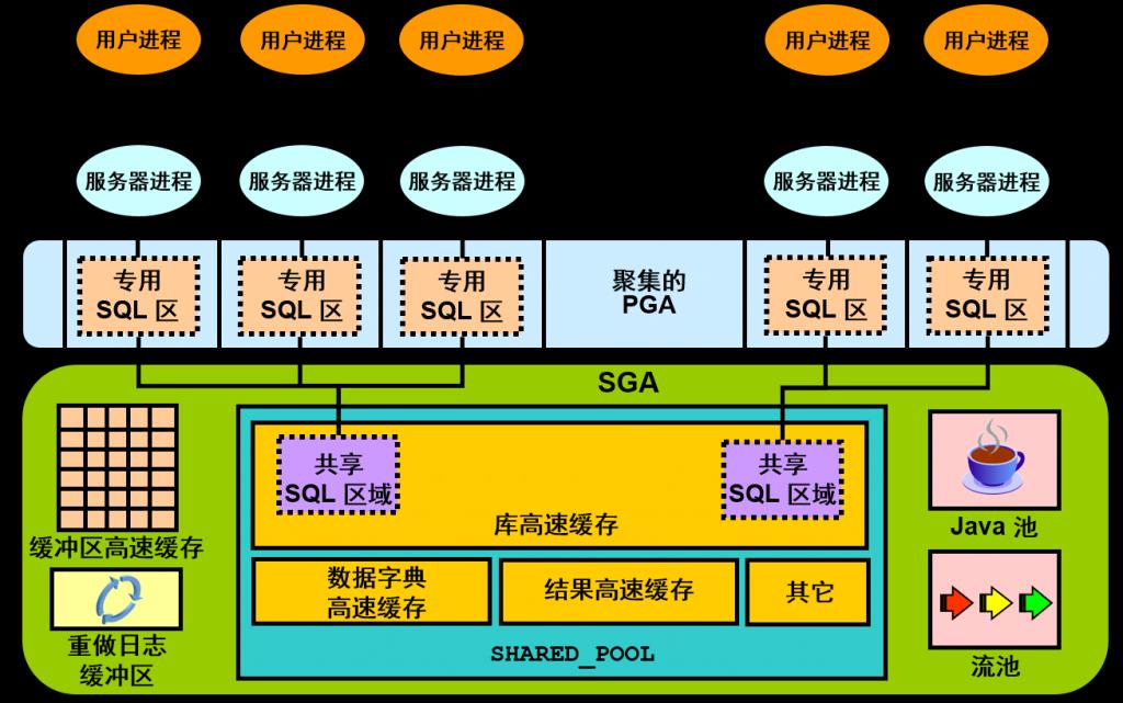 sql-optimizer-2
