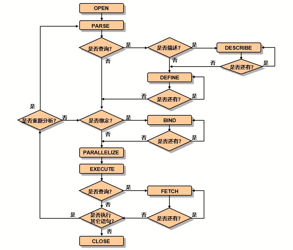 sql-optimizer-3