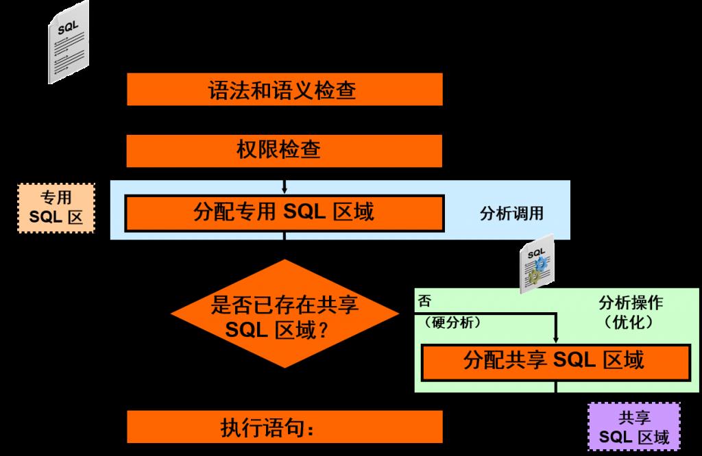 sql-optimizer-4