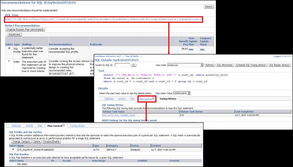 自动 SQL 优化结果详细资料:细化