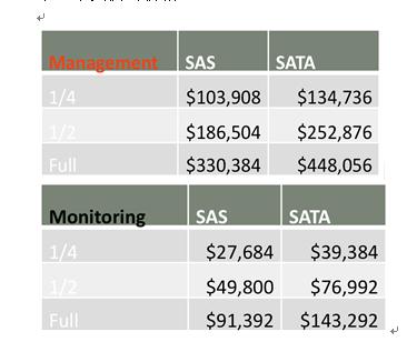 price_management_monitoring