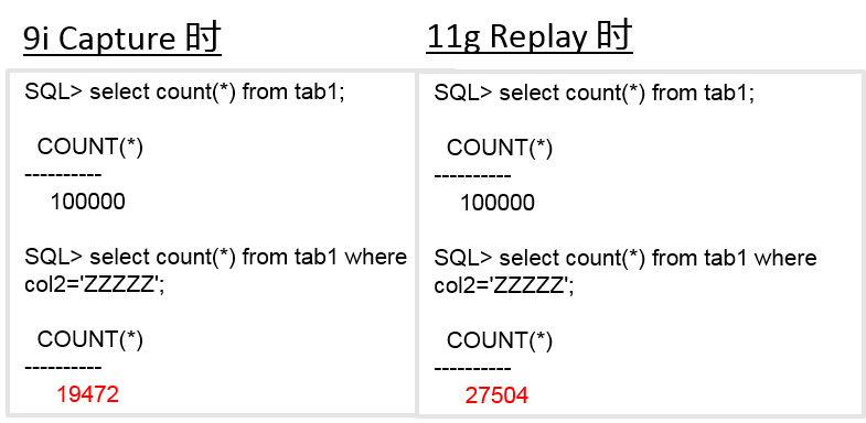 捕获PLSQL 时的操作
