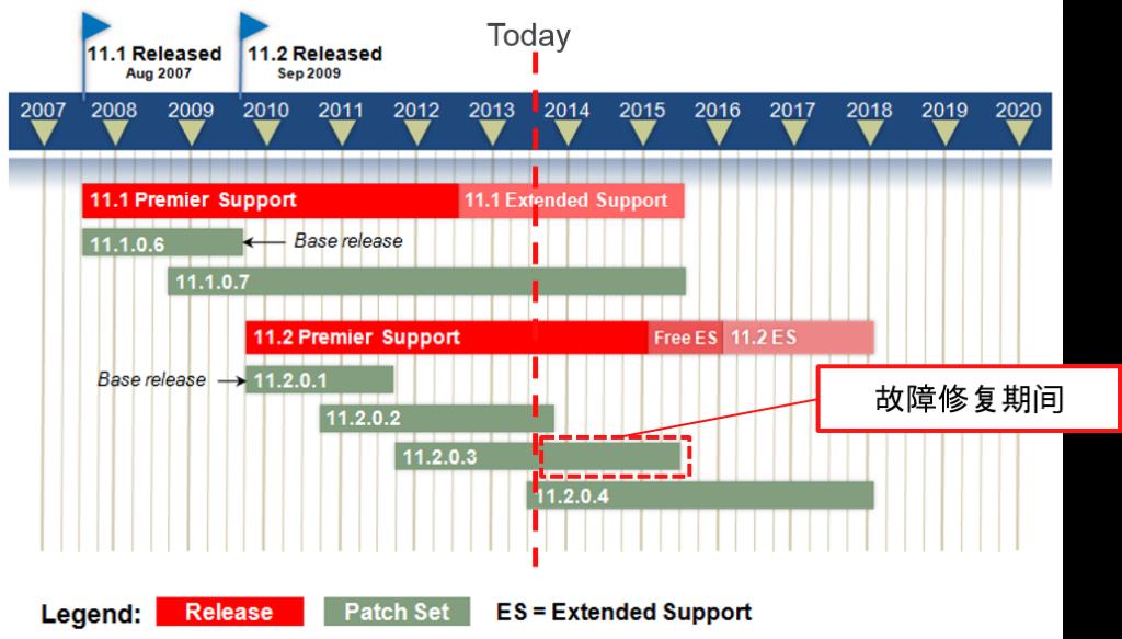 patch_roadmap
