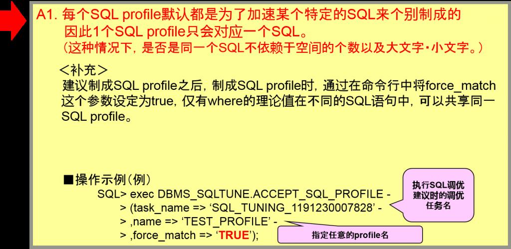 SQL_PROFILE1