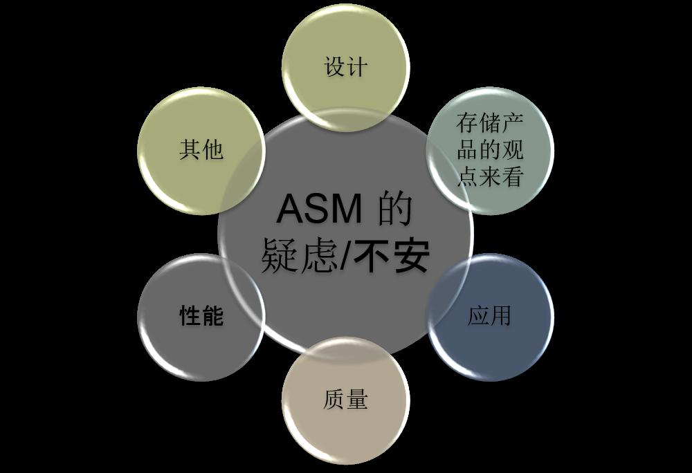 asmz3
