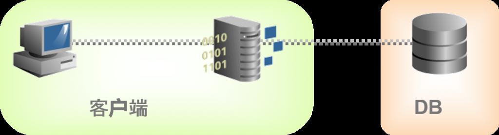 net trace