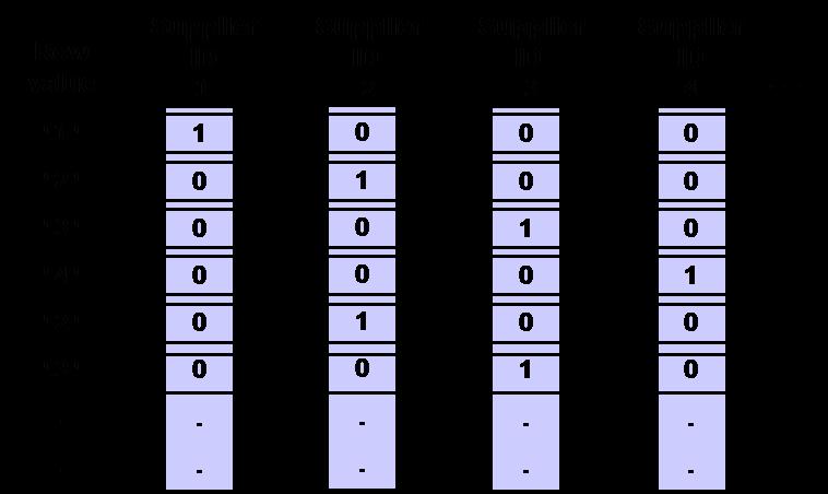 data91