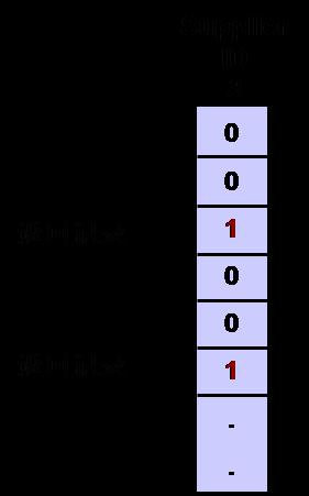 data92