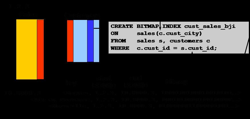 data94