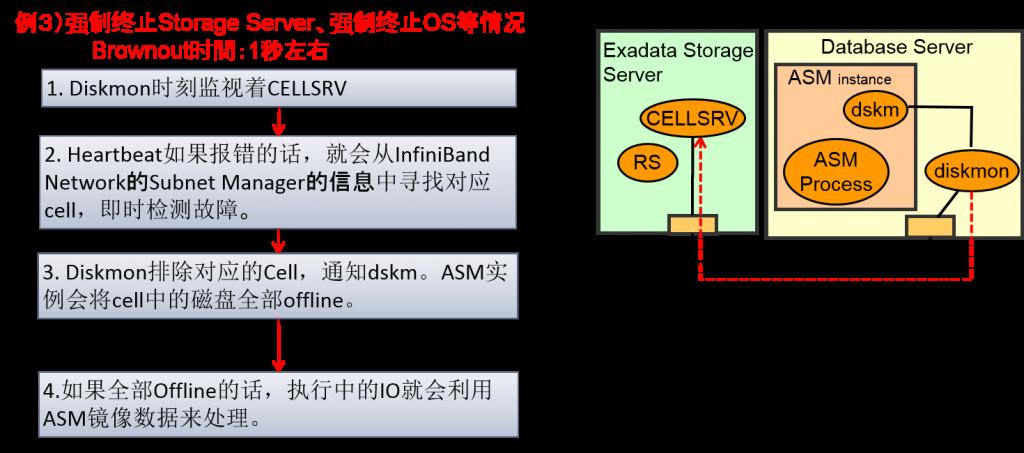 exadata_storage_44