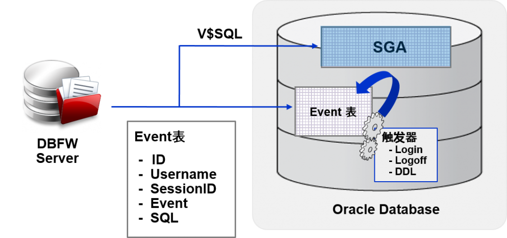 oracle_sql_injection18