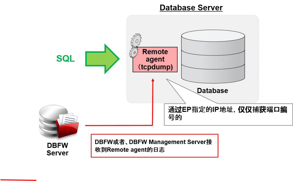 oracle_sql_injection23