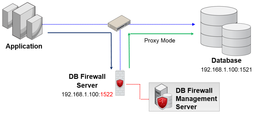 oracle_sql_injection52
