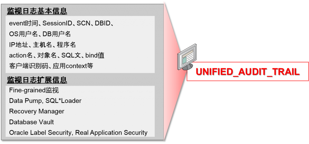 oracle_unified_auditing4