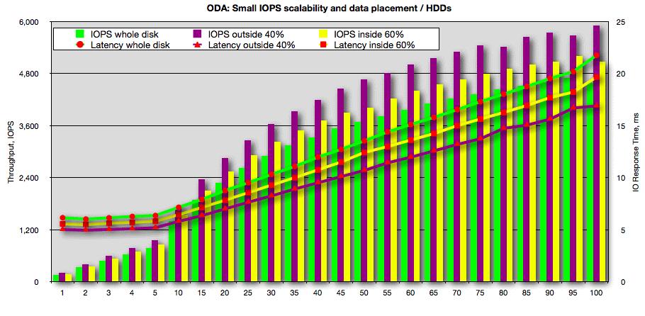 数据库恢复服务热线:13764045638 QQ: 47079569 – 第113页 – Oracle